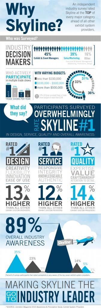 Why Skyline