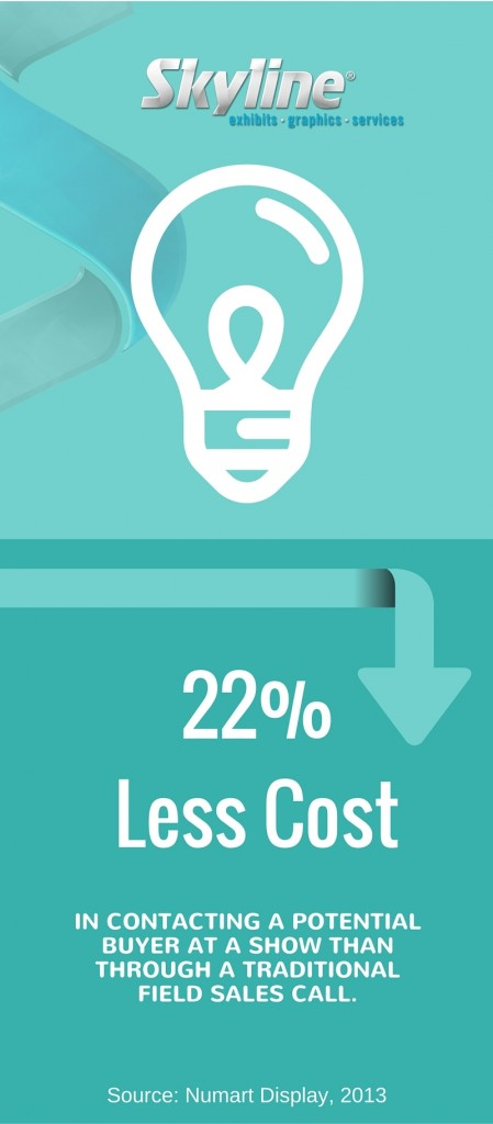 Less Cost - Lead Gen