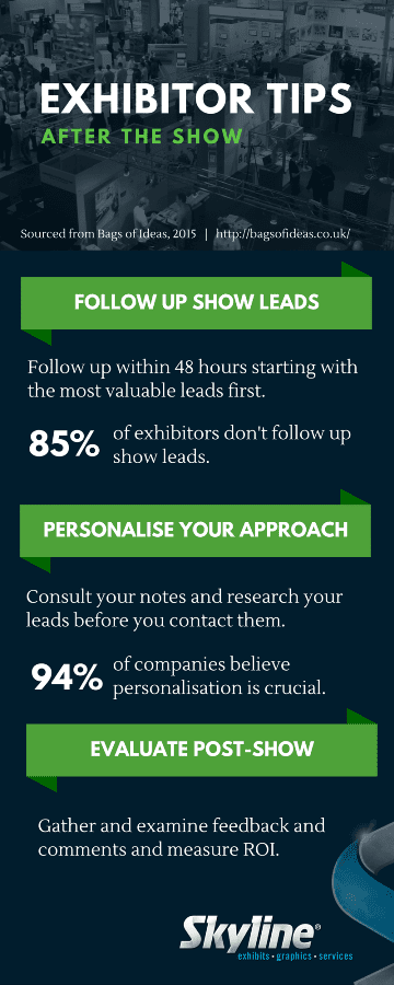 Exhibitor Tips - After the Show