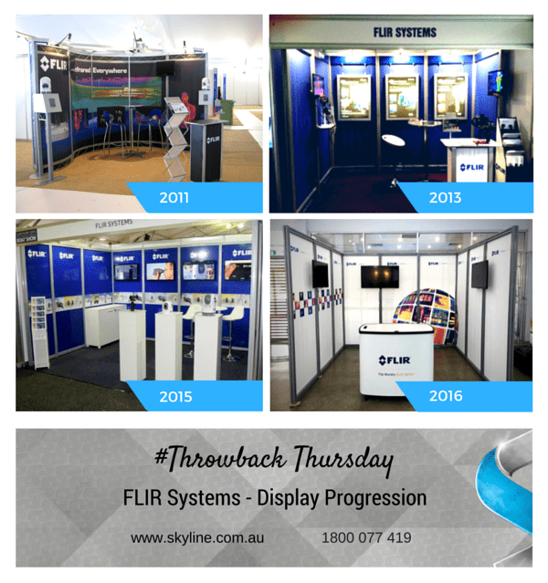 Skyline Throwback Thursday - FLIR Systems