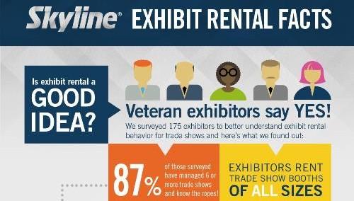 Skyline Exhibit Booth Rental