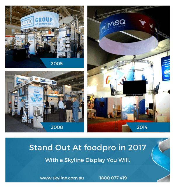 Foodpro Event Promo - Milmeq