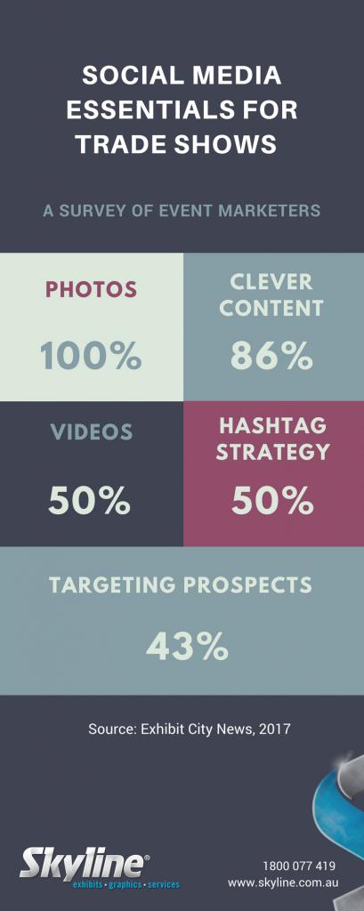 Skyline Fact Friday - Social Media Essentials