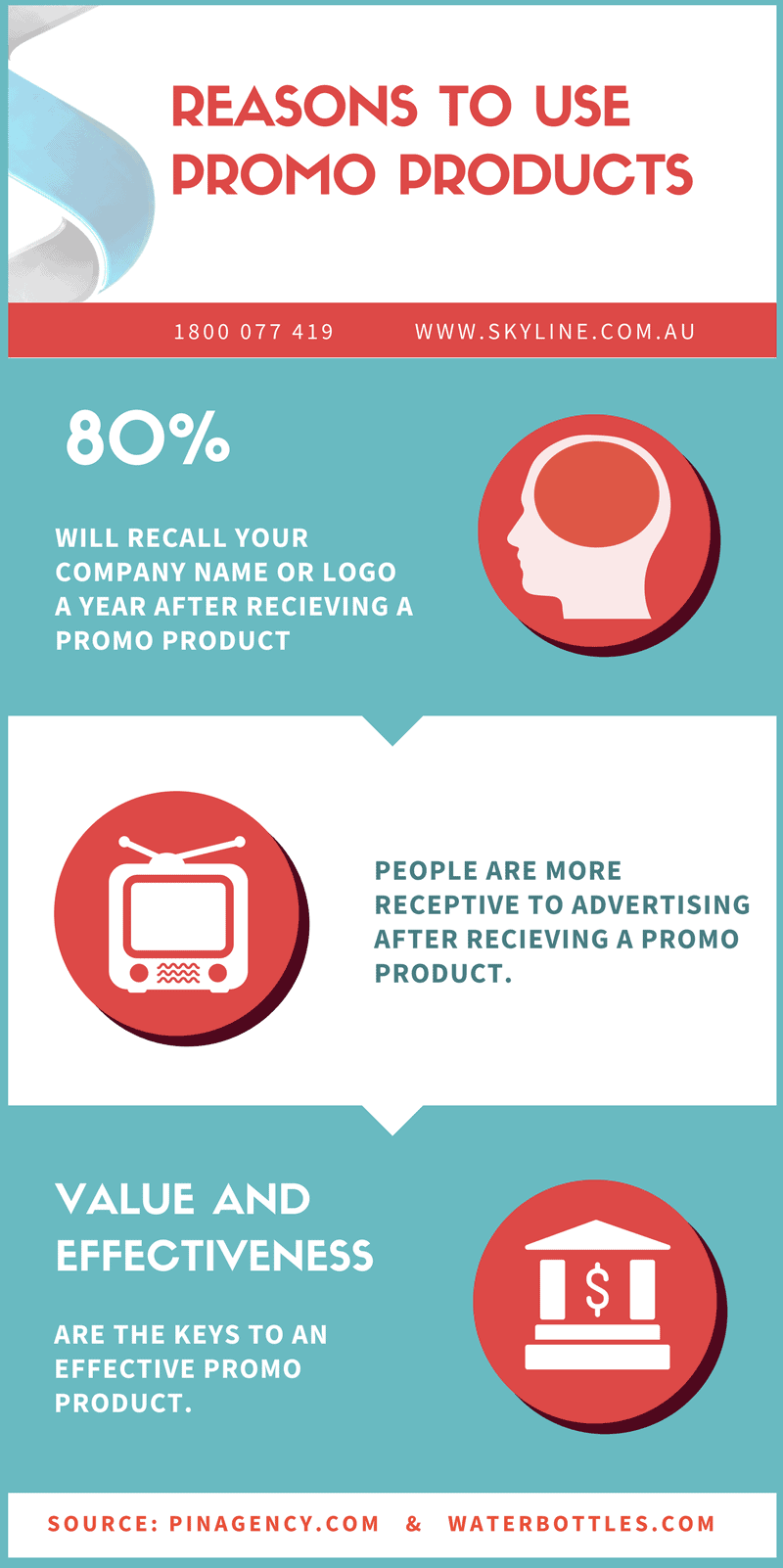 Reasons to Use Promo Products (1)