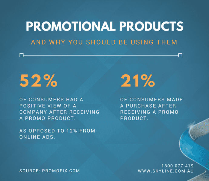 Skyline Fact Friday - The Power of Promo Products