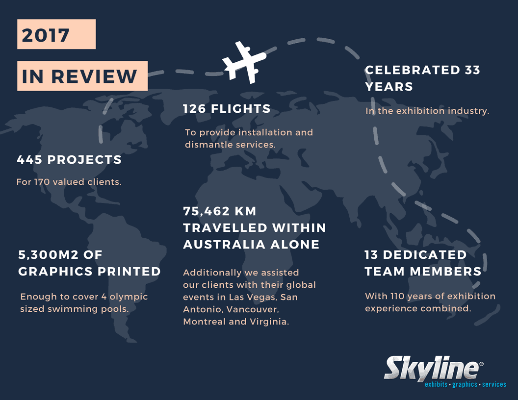 2017 in review (2)