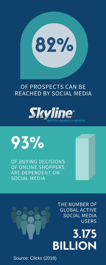Skyline Fact Friday - Social Media Stats