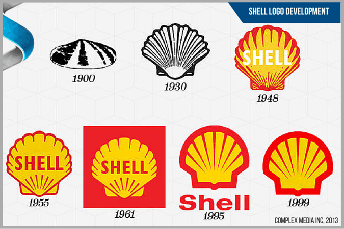Skyline Throwback Thursday - Shell Logo Development