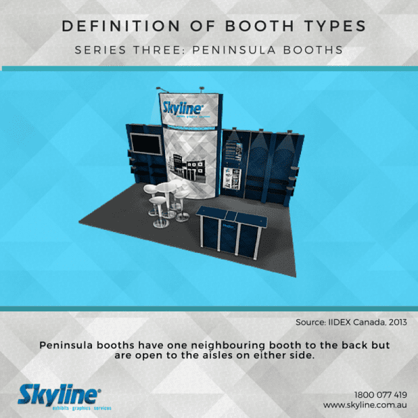 Skyline Fact Friday - Peninsula Booth Description