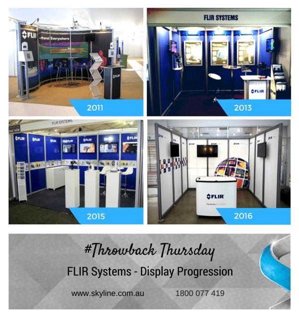 Skyline Throwback Thursday - FLIR Systems