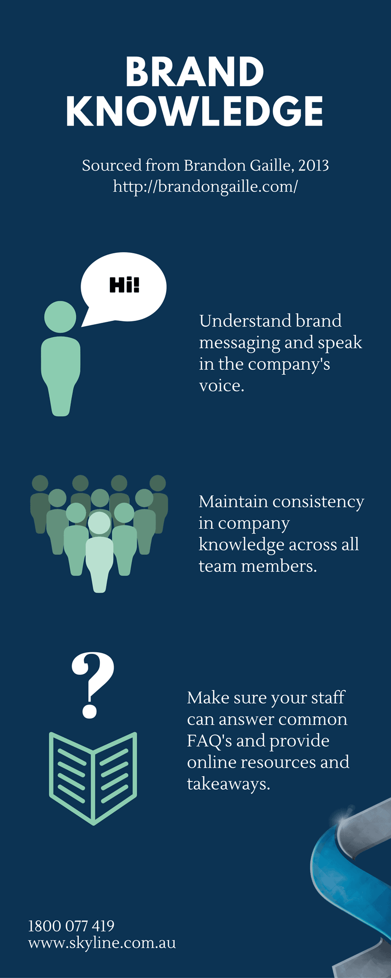Brand Knowledge (2)