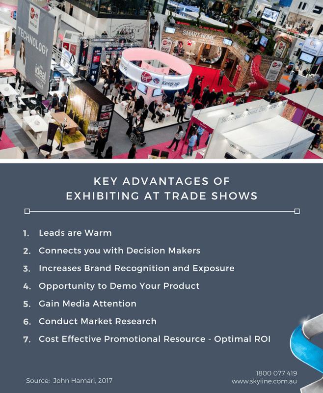 Key Advantages of Exhibiting at Trade Shows