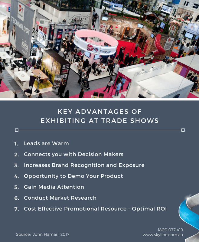 Key Advantages of Exhibiting at Trade Shows