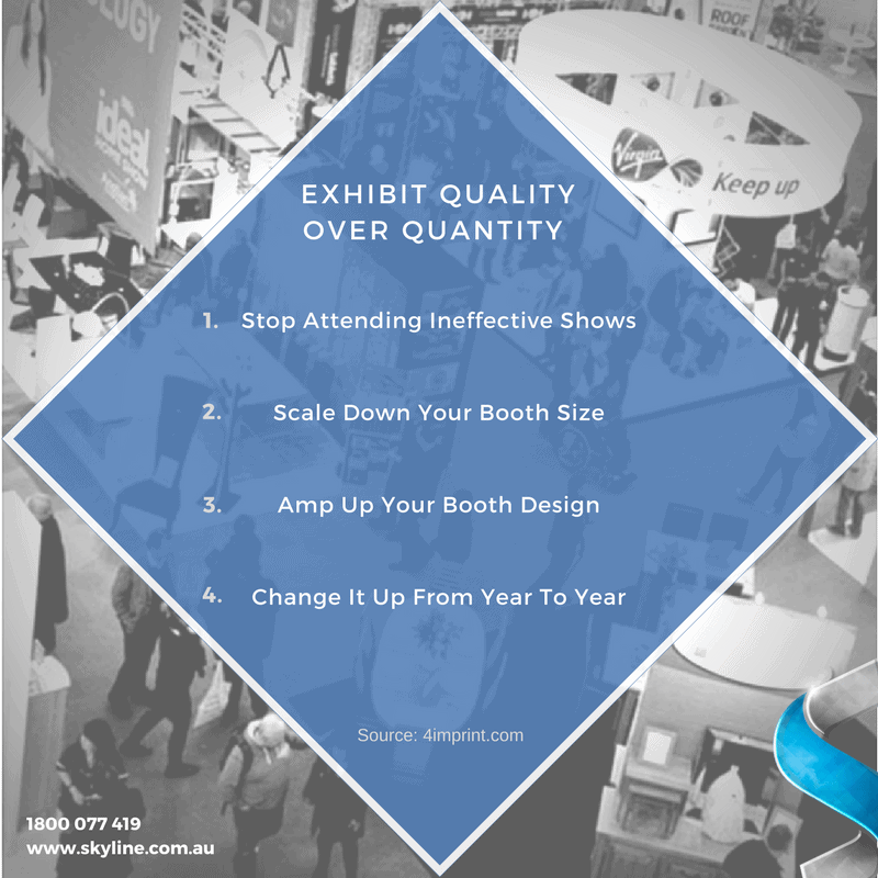 Exhibit Quality Over Quantity (2)