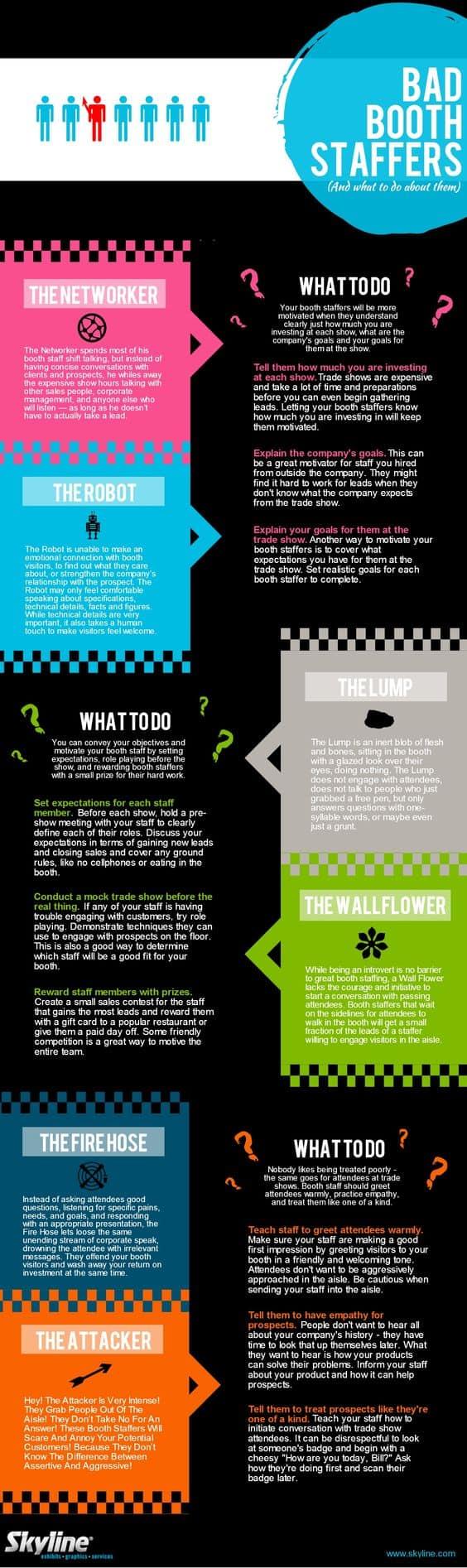 Skyline - Bad booth staffers infographic